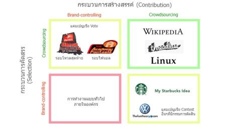 mktoops-crowdsourcing2